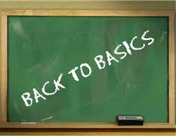Accounting practice fundamentals