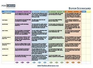 Buyer Scorecard Guide
