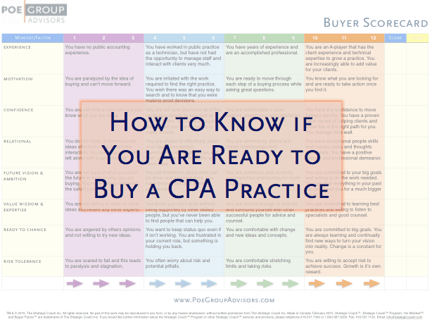 Ready to Buy a CPA Practice